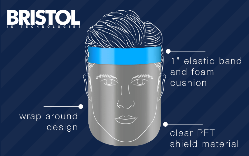 Bristol Dental Face Shields