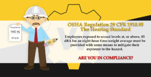 OSHA hearing standard